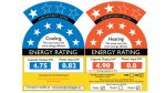 Trump scraps Energy Star ratings system 'scam' – Commentary